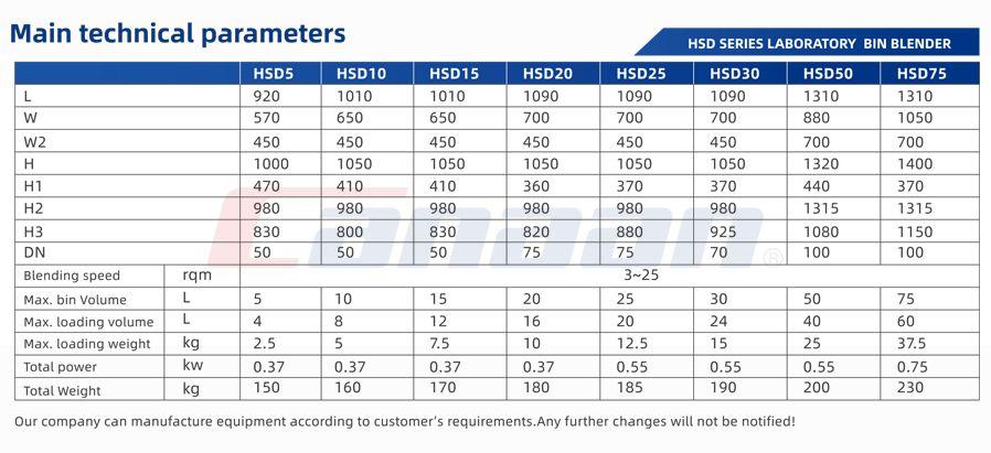 HSD Series Laboratory Mixer