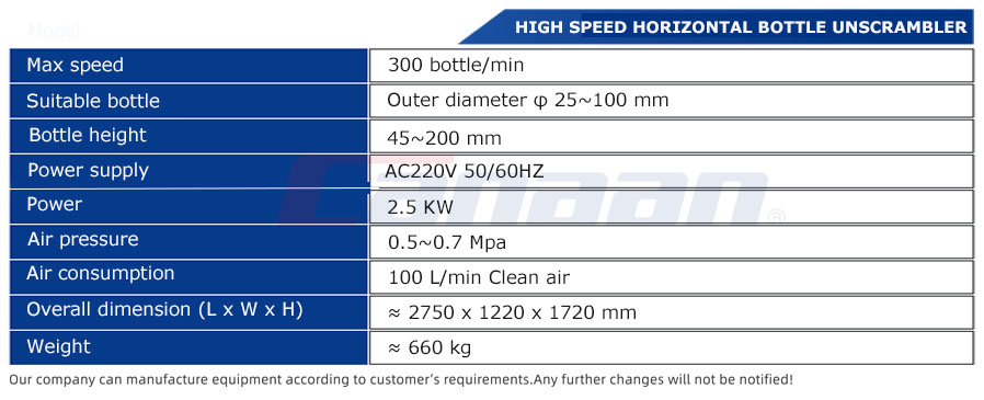 UT300 Series High speed horizontal bottle unscrambler