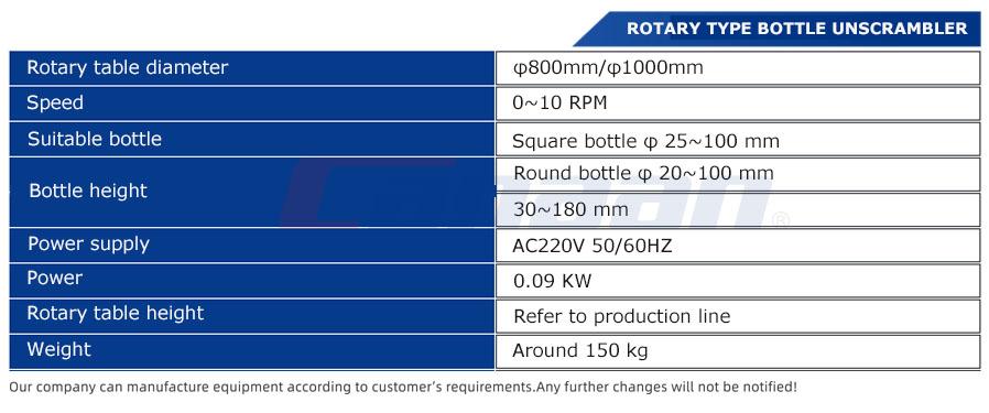 U800/U1000 Series Rotary type bottle unscrambler