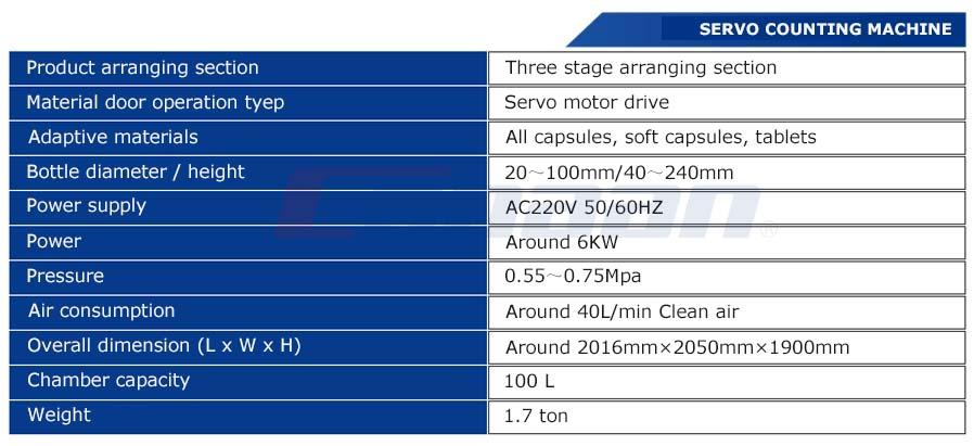 CS Series Servo counting machine
