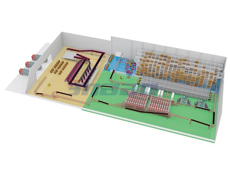 Intelligent warehousing & Automatic logistics